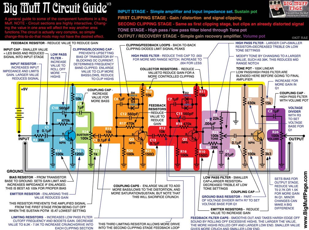 BIG MUFF CIRCUIT GUIDE.jpg